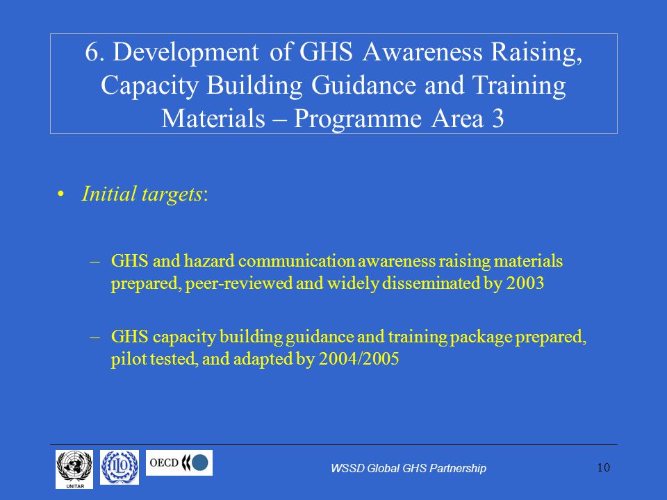 10 6. Development of GHS Awareness Raising, Capacity Building Guidance and Training Materials – Programme Area 3 Initial targets: –GHS and hazard comm
