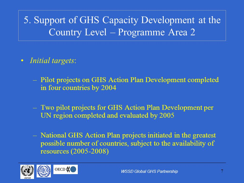 7 5. Support of GHS Capacity Development at the Country Level – Programme Area 2 Initial targets: –Pilot projects on GHS Action Plan Development compl