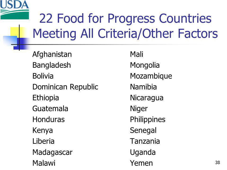 38 22 Food for Progress Countries Meeting All Criteria/Other Factors Afghanistan Bangladesh Bolivia Dominican Republic Ethiopia Guatemala Honduras Kenya Liberia Madagascar Malawi Mali Mongolia Mozambique Namibia Nicaragua Niger Philippines Senegal Tanzania Uganda Yemen