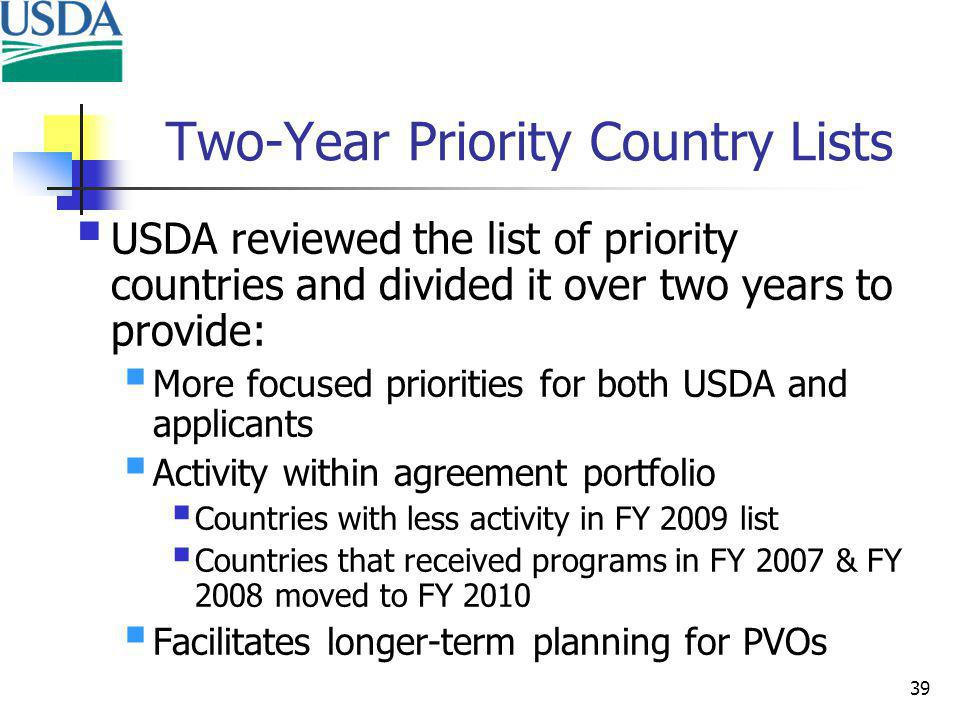 39 Two-Year Priority Country Lists USDA reviewed the list of priority countries and divided it over two years to provide: More focused priorities for both USDA and applicants Activity within agreement portfolio Countries with less activity in FY 2009 list Countries that received programs in FY 2007 & FY 2008 moved to FY 2010 Facilitates longer-term planning for PVOs