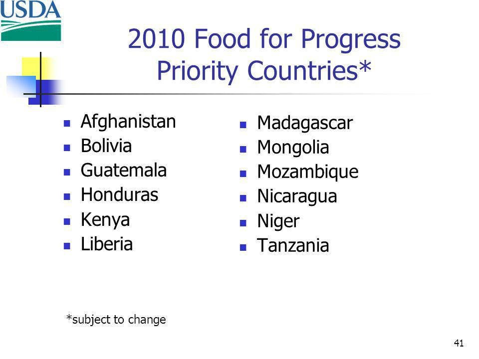 Food for Progress Priority Countries* Afghanistan Bolivia Guatemala Honduras Kenya Liberia Madagascar Mongolia Mozambique Nicaragua Niger Tanzania *subject to change