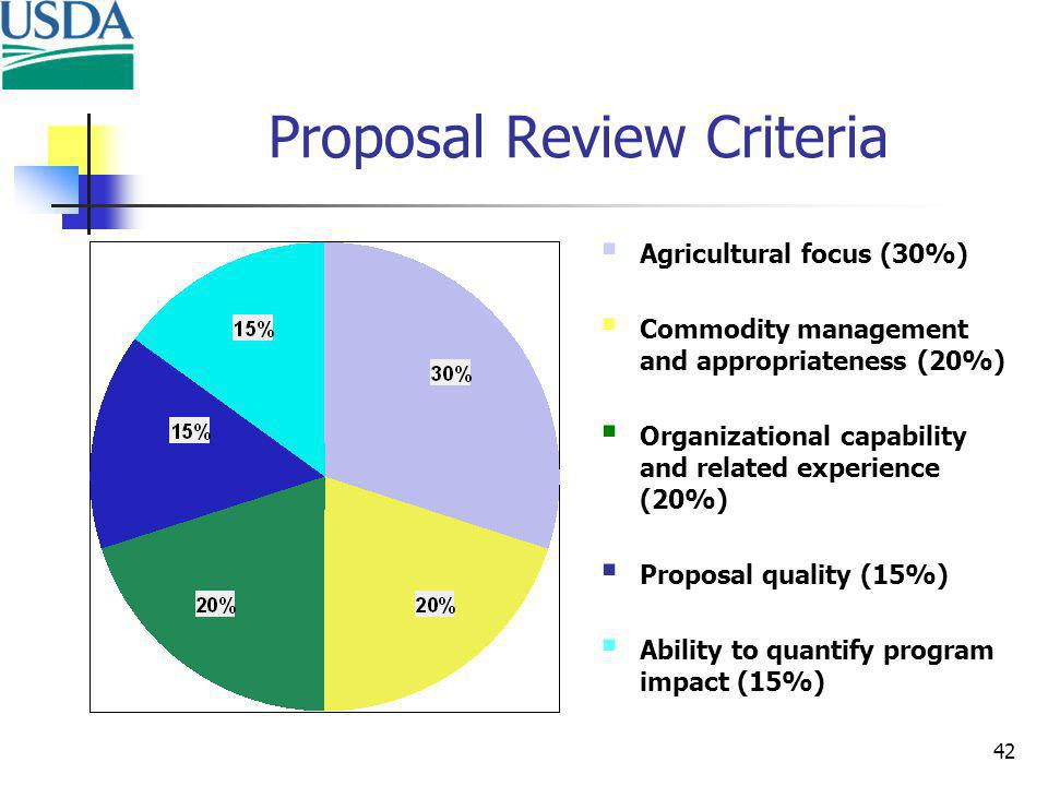 42 Proposal Review Criteria Agricultural focus (30%) Commodity management and appropriateness (20%) Organizational capability and related experience (20%) Proposal quality (15%) Ability to quantify program impact (15%)