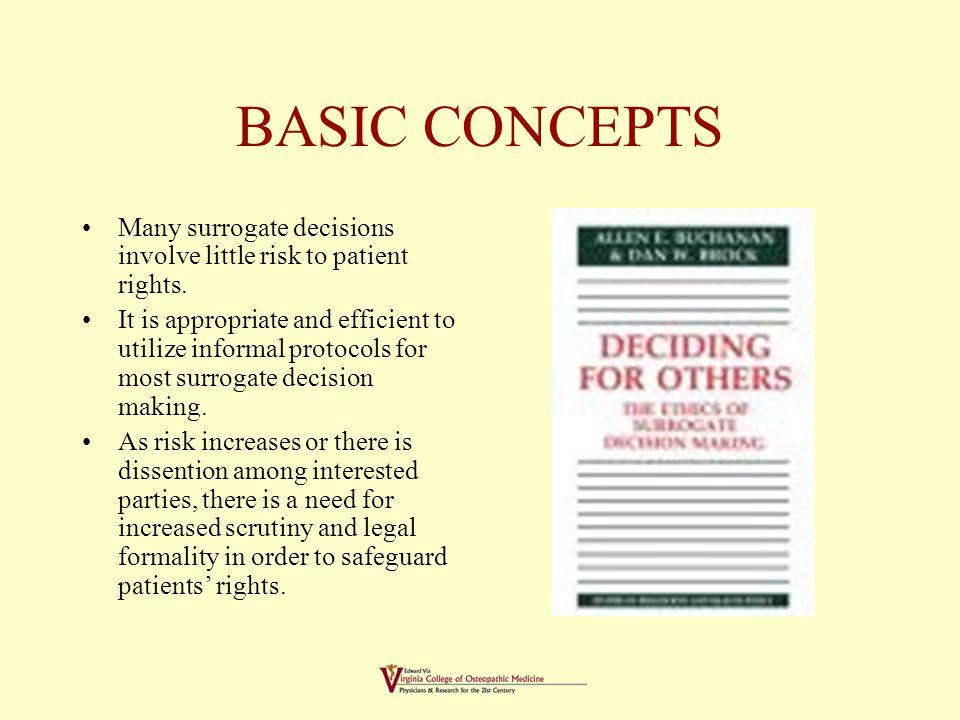 SURROGATE DECISION MAKERS