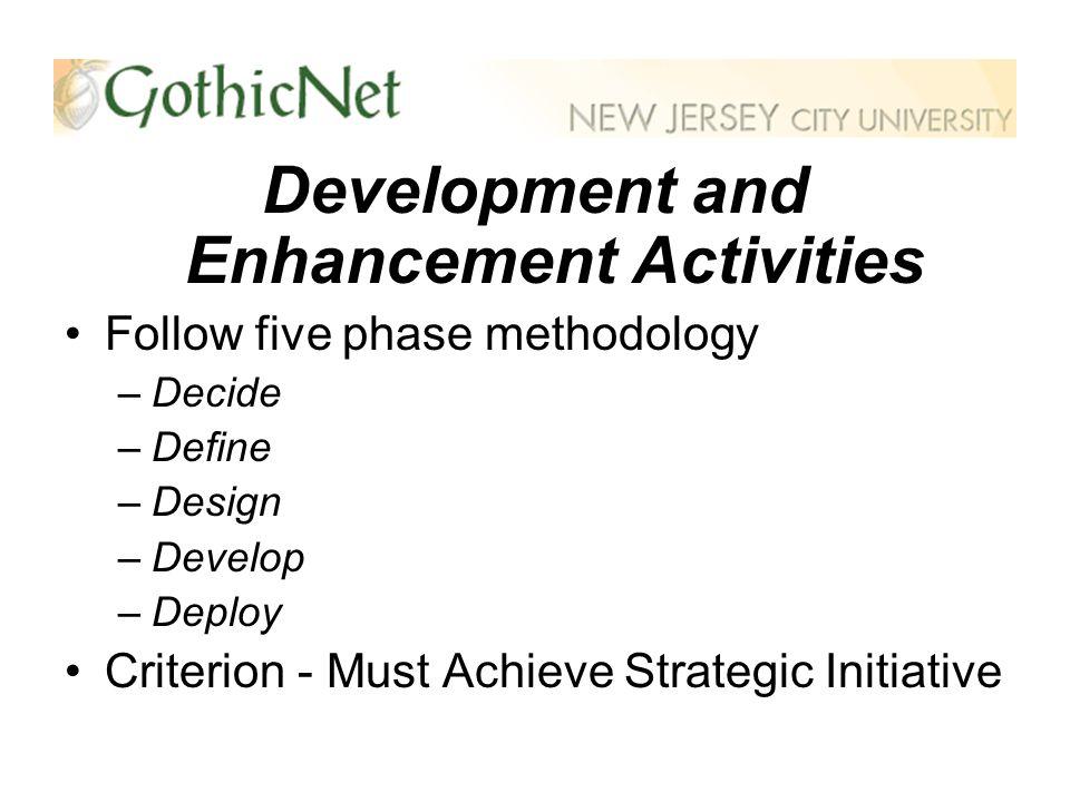 Development and Enhancement Activities Follow five phase methodology –Decide –Define –Design –Develop –Deploy Criterion - Must Achieve Strategic Initiative