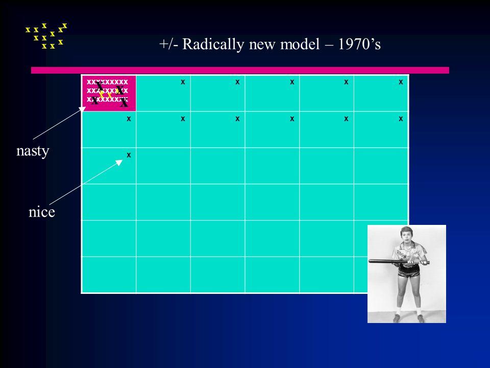 xxxxxxxxx xxxxxxxxx xxxxxxxxx xxxxx xxxxxx x x x x x x x x x x x x x x x xx x x x +/- Radically new model – 1970s nice nasty