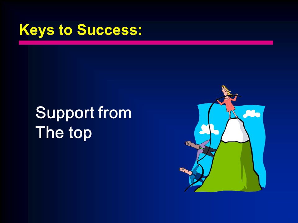 Keys to Success: Support from The top