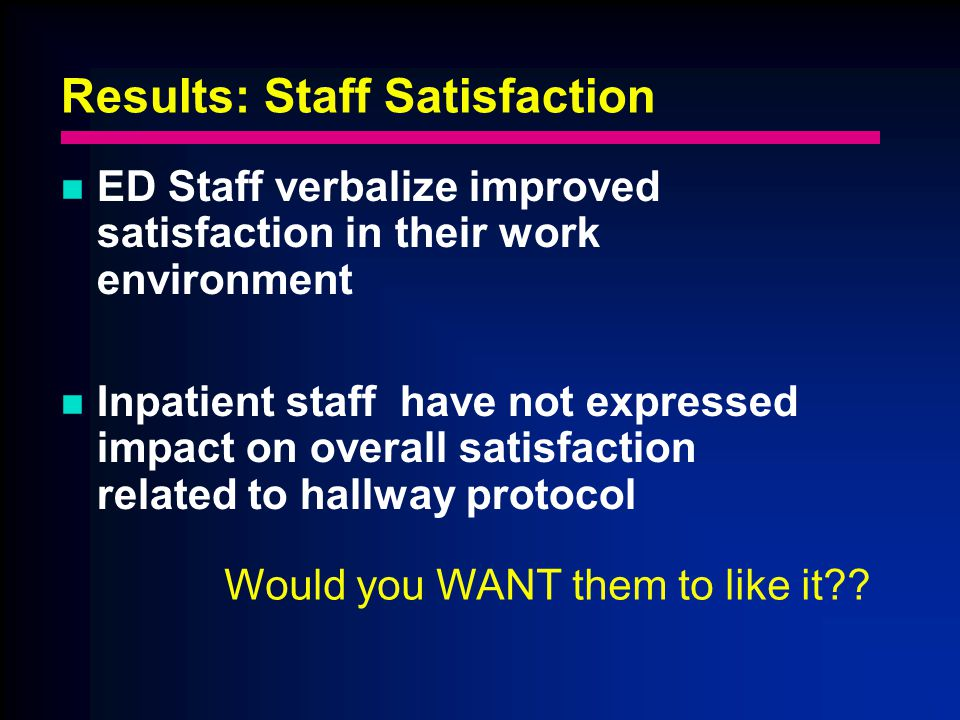 Results: Staff Satisfaction ED Staff verbalize improved satisfaction in their work environment Inpatient staff have not expressed impact on overall satisfaction related to hallway protocol Would you WANT them to like it??