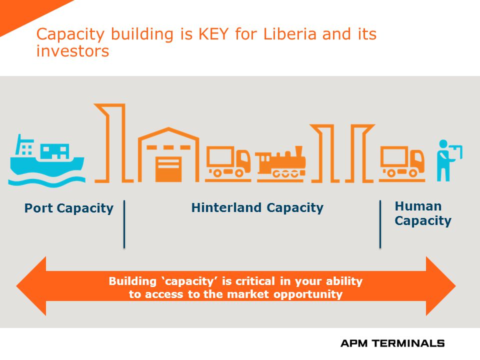 Capacity building is KEY for Liberia and its investors Building capacity is critical in your ability to access to the market opportunity Port Capacity