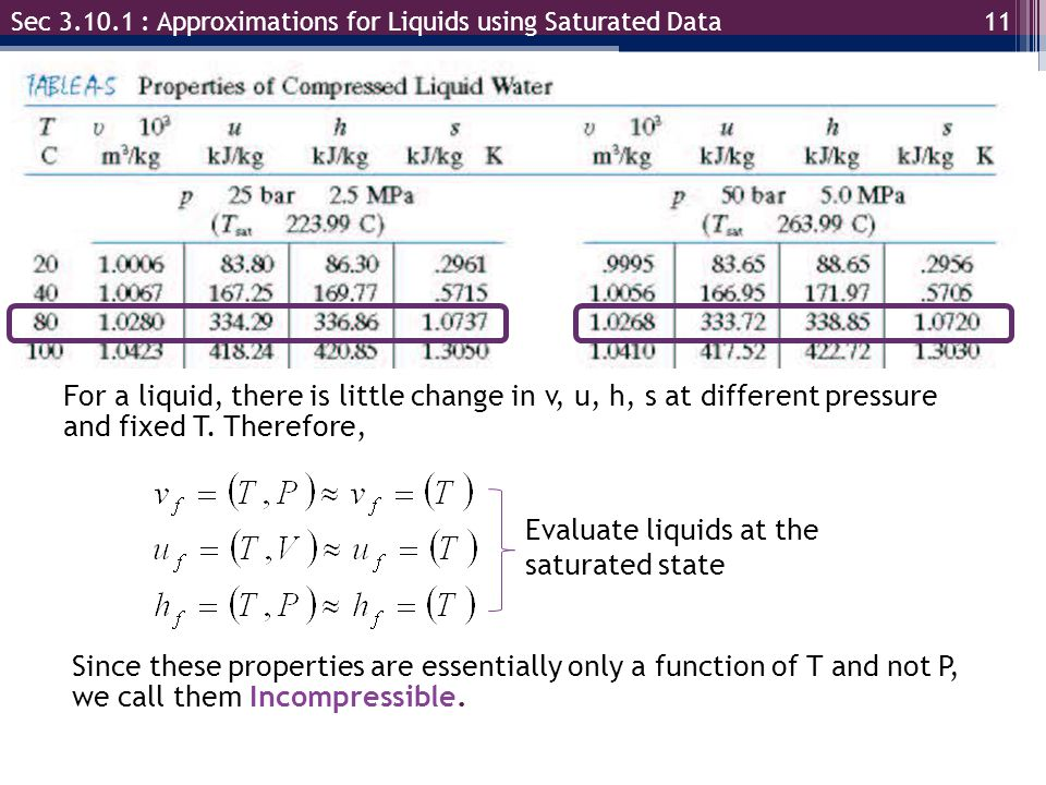 11 Sec 3.10.1 : Approximations for Liquids using Saturated Data For a liquid, there is little change in v, u, h, s at different pressure and fixed T.