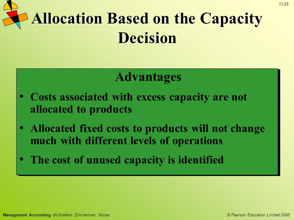 © Pearson Education Limited 2008 11-29 Management Accounting McWatters, Zimmerman, Morse Allocation Based on the Capacity Decision Advantages Costs associated with excess capacity are not allocated to products Allocated fixed costs to products will not change much with different levels of operations The cost of unused capacity is identified Advantages Costs associated with excess capacity are not allocated to products Allocated fixed costs to products will not change much with different levels of operations The cost of unused capacity is identified