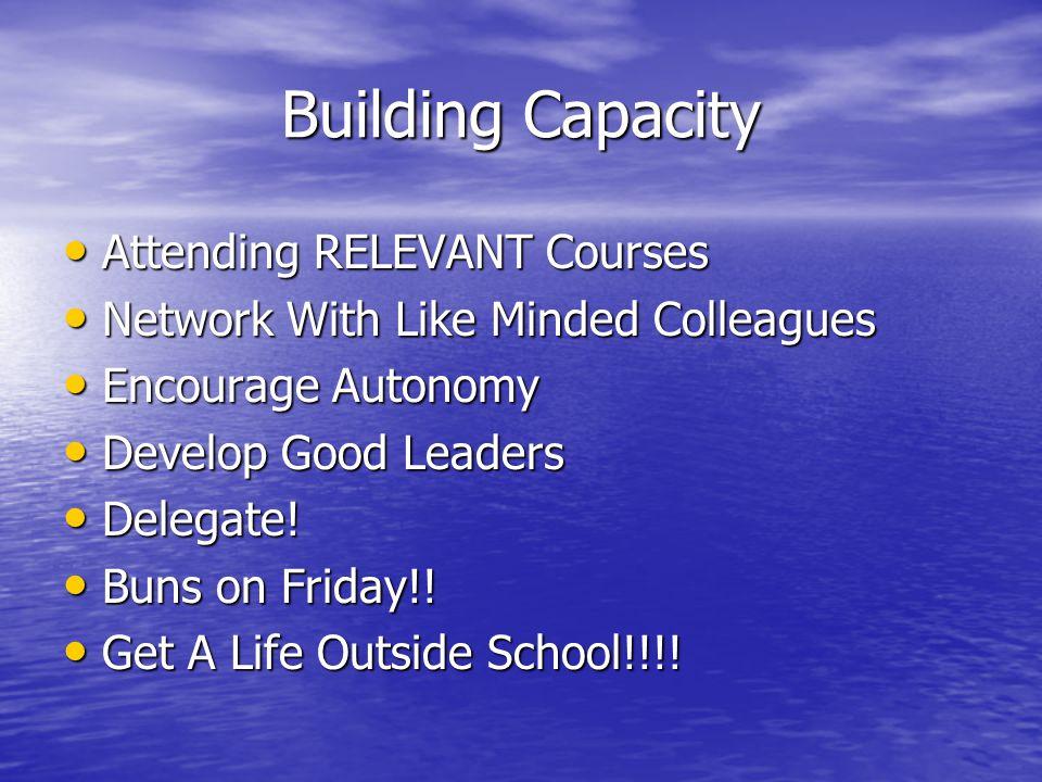 Building Capacity Attending RELEVANT Courses Attending RELEVANT Courses Network With Like Minded Colleagues Network With Like Minded Colleagues Encour