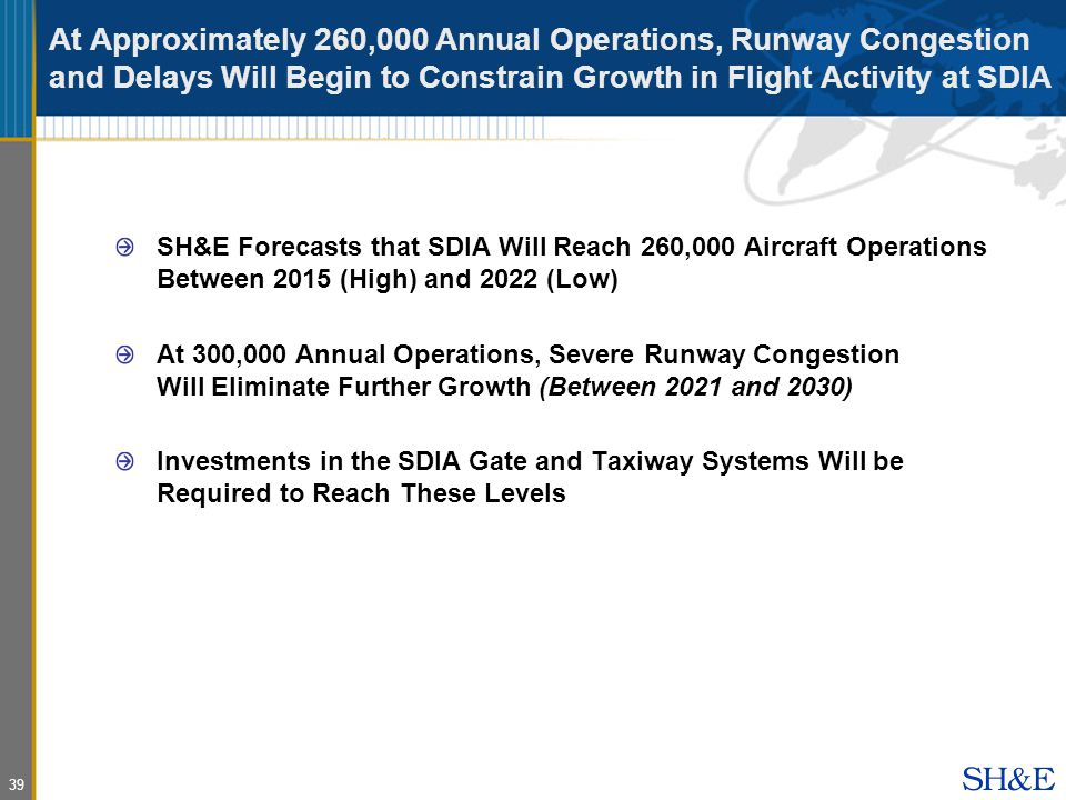 39 At Approximately 260,000 Annual Operations, Runway Congestion and Delays Will Begin to Constrain Growth in Flight Activity at SDIA SH&E Forecasts that SDIA Will Reach 260,000 Aircraft Operations Between 2015 (High) and 2022 (Low) At 300,000 Annual Operations, Severe Runway Congestion Will Eliminate Further Growth (Between 2021 and 2030) Investments in the SDIA Gate and Taxiway Systems Will be Required to Reach These Levels