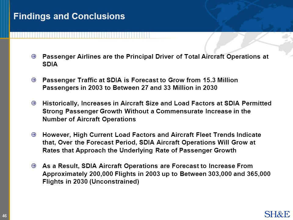 46 Findings and Conclusions Passenger Airlines are the Principal Driver of Total Aircraft Operations at SDIA Passenger Traffic at SDIA is Forecast to Grow from 15.3 Million Passengers in 2003 to Between 27 and 33 Million in 2030 Historically, Increases in Aircraft Size and Load Factors at SDIA Permitted Strong Passenger Growth Without a Commensurate Increase in the Number of Aircraft Operations However, High Current Load Factors and Aircraft Fleet Trends Indicate that, Over the Forecast Period, SDIA Aircraft Operations Will Grow at Rates that Approach the Underlying Rate of Passenger Growth As a Result, SDIA Aircraft Operations are Forecast to Increase From Approximately 200,000 Flights in 2003 up to Between 303,000 and 365,000 Flights in 2030 (Unconstrained)
