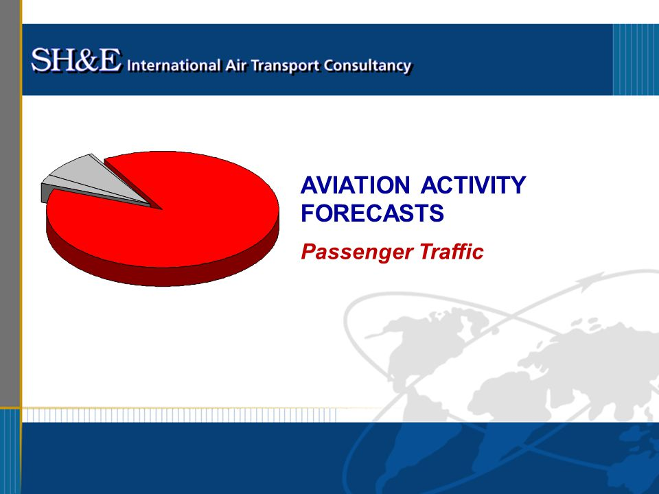 AVIATION ACTIVITY FORECASTS Passenger Traffic