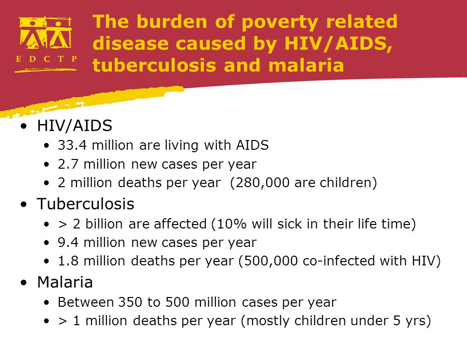 The burden of poverty related disease caused by HIV/AIDS, tuberculosis and malaria HIV/AIDS 33.4 million are living with AIDS 2.7 million new cases per year 2 million deaths per year (280,000 are children) Tuberculosis > 2 billion are affected (10% will sick in their life time) 9.4 million new cases per year 1.8 million deaths per year (500,000 co-infected with HIV) Malaria Between 350 to 500 million cases per year > 1 million deaths per year (mostly children under 5 yrs)