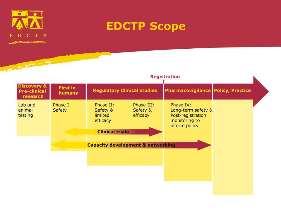 EDCTP Scope