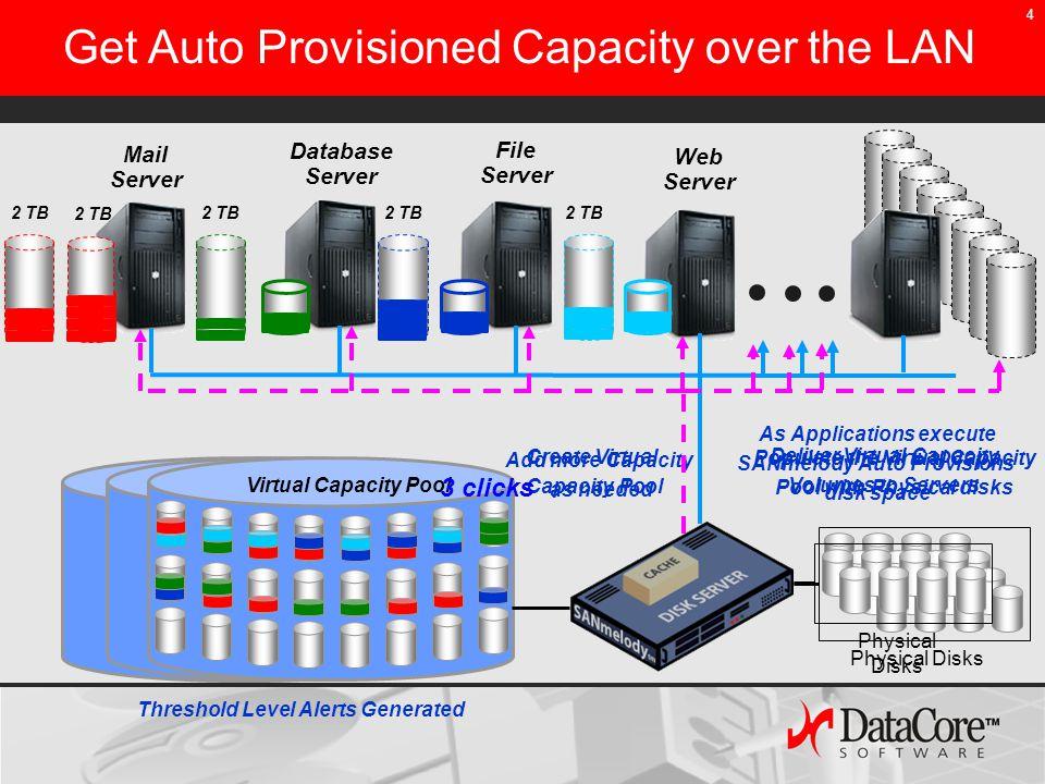 4 Virtual Capacity Pool 2 TB Virtual Capacity Pool Mail Server Database Server File Server Web Server Get Auto Provisioned Capacity over the LAN Popul