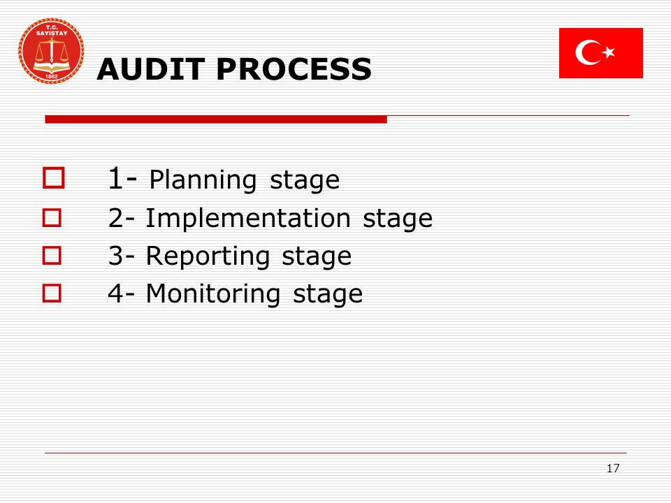 17 AUDIT PROCESS 1- Planning stage 2- Implementation stage 3- Reporting stage 4- Monitoring stage