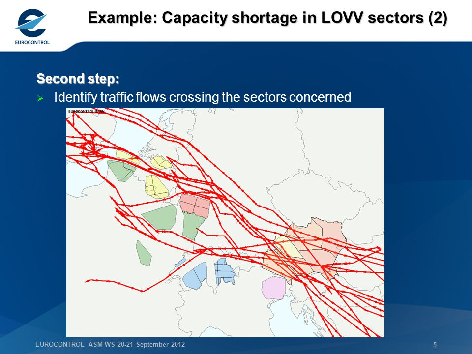 EUROCONTROL ASM WS 20-21 September 2012 5 Example: Capacity shortage in LOVV sectors (2) Second step: Identify traffic flows crossing the sectors concerned