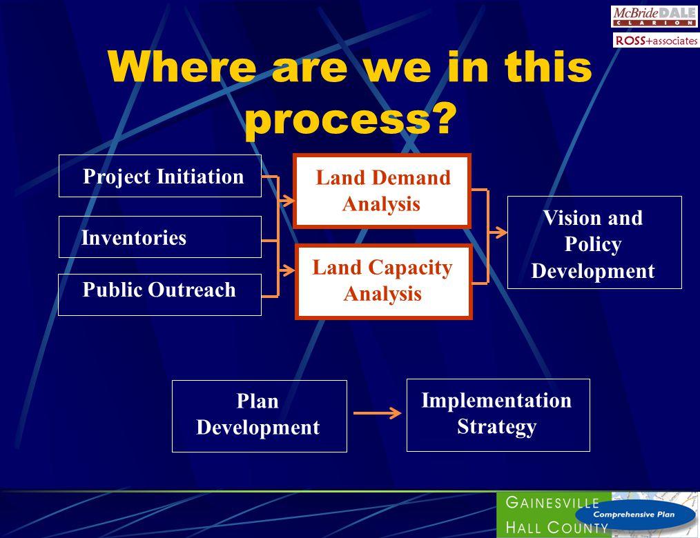 Residential Demand vs. Capacity