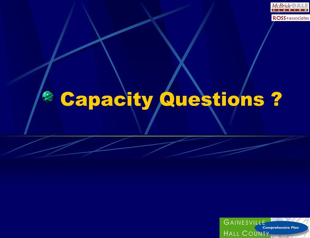 Capacity Questions ?