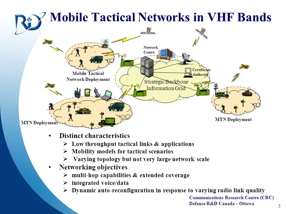 Communications Research Centre (CRC) Defence R&D Canada – Ottawa 14 Future Work Improve the network model to further capture the signal path characteristics Simulation platform being developed to verify the network properties of VHF mobile tactical networks Efficient networking protocols for multicast, broadcast and unicast traffic taking into account the identified network properties (publications in MILCOM09 and MILCOM10) - further evaluations for various deployment scenarios