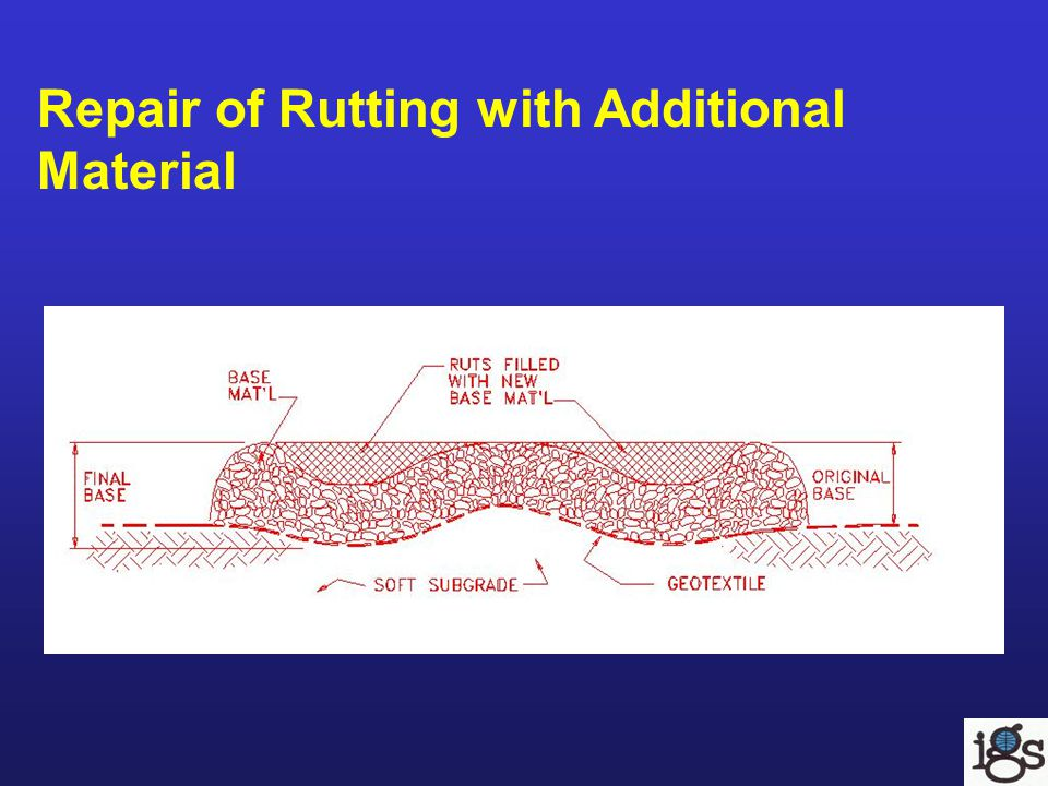 Repair of Rutting with Additional Material