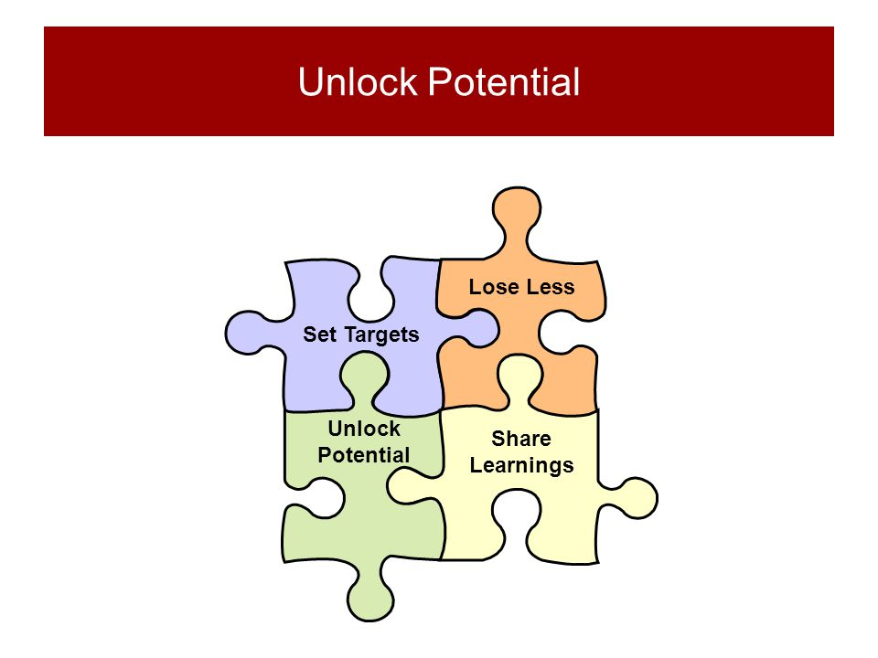 Set Targets Lose Less Unlock Potential Share Learnings Unlock Potential