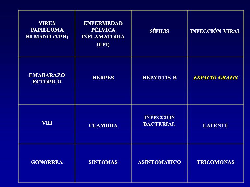 VIRUS PAPILLOMA HUMANO (VPH) ENFERMEDAD PÉLVICA INFLAMATORIA (EPI) SÍFILISINFECCIÓN VIRAL EMABARAZO ECTÓPICO HERPESHEPATITIS BESPACIO GRATIS VIH CLAMIDIA INFECCIÓN BACTERIAL LATENTE GONORREASINTOMASASÍNTOMATICOTRICOMONAS