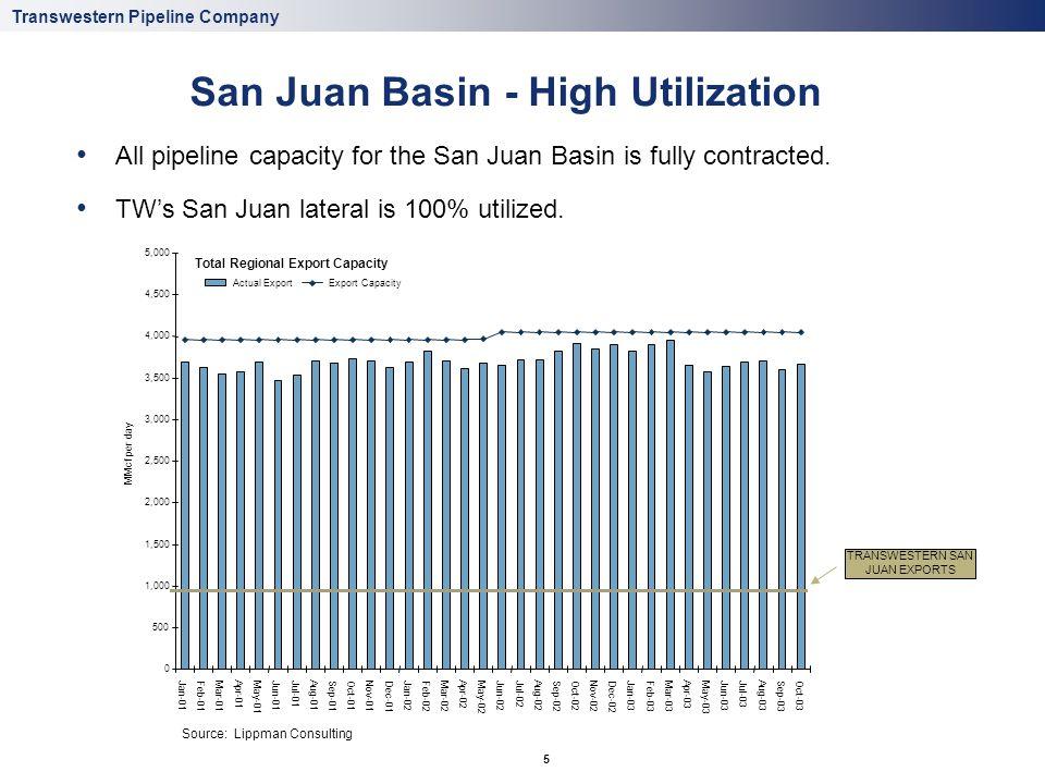 Transwestern Pipeline Company 5 San Juan Basin - High Utilization All pipeline capacity for the San Juan Basin is fully contracted. TWs San Juan later