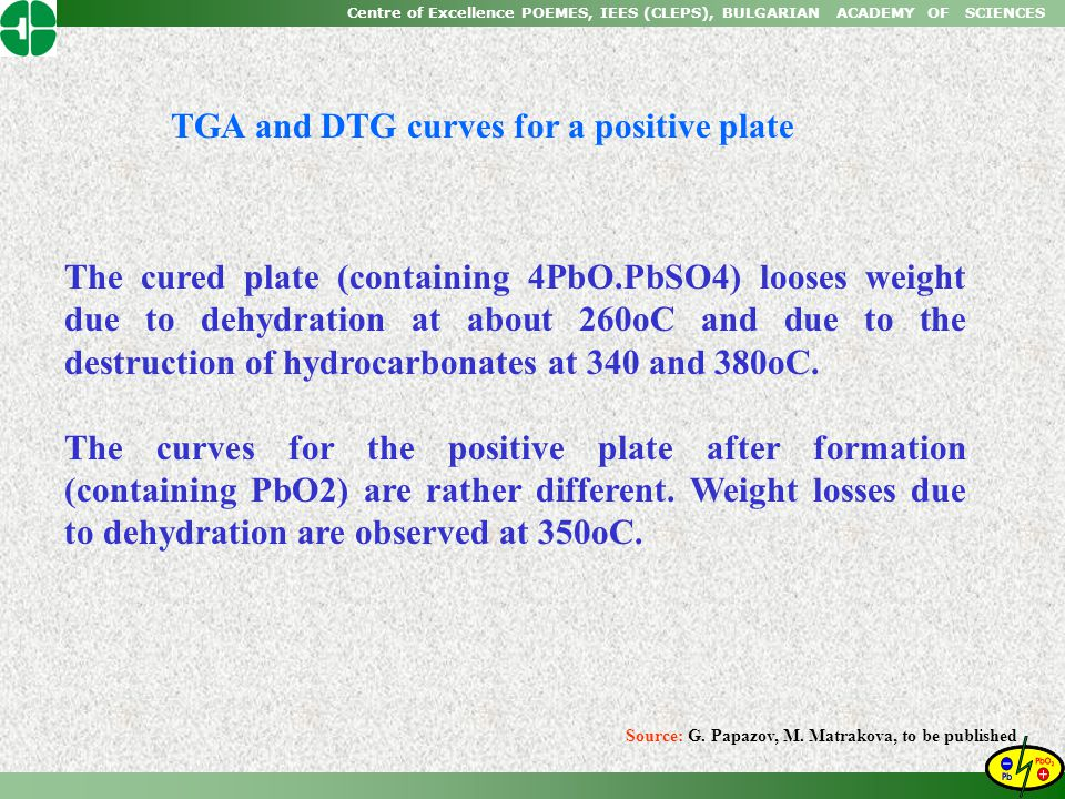 Centre of Excellence POEMES, IEES (CLEPS), BULGARIAN ACADEMY OF SCIENCES TGA and DTG curves for a positive plate The cured plate (containing 4PbO.PbSO