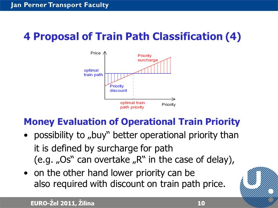 EURO-Žel 2011, Žilina10 4 Proposal of Train Path Classification (4) Money Evaluation of Operational Train Priority possibility to buy better operational priority than it is defined by surcharge for path (e.g.