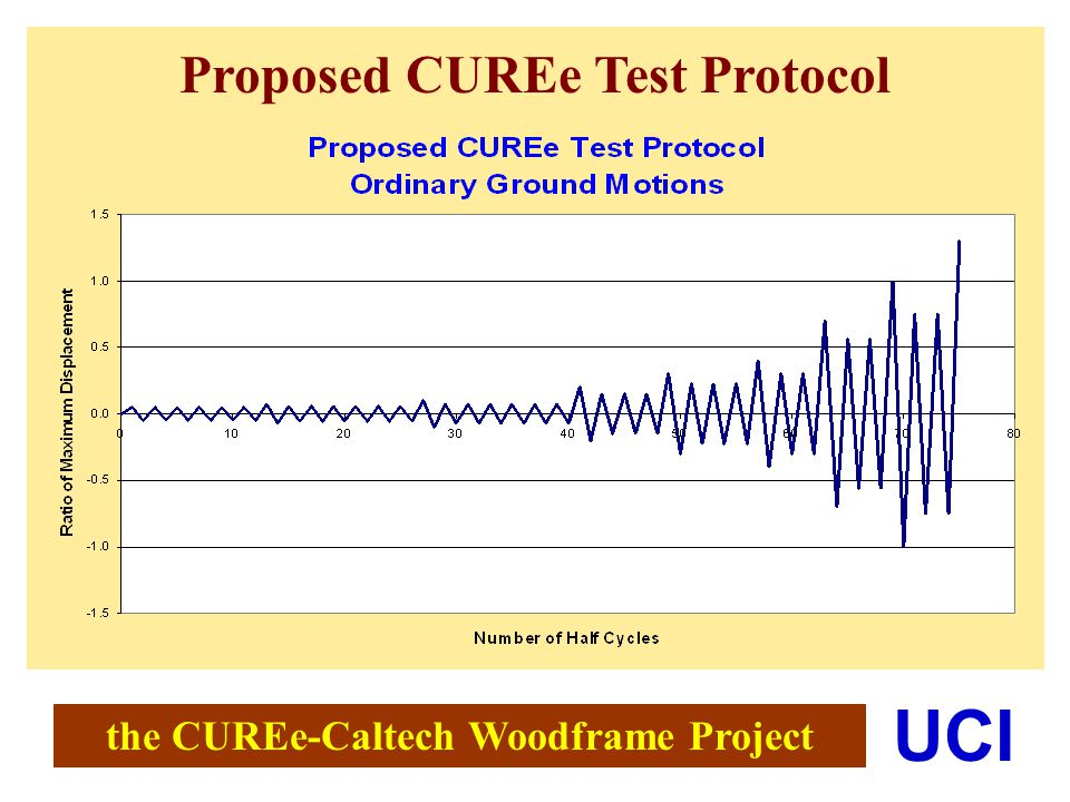 the CUREe-Caltech Woodframe Project UCI Proposed CUREe Test Protocol