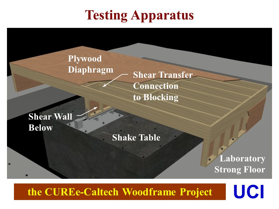 the CUREe-Caltech Woodframe Project UCI Testing Apparatus Shake Table Laboratory Strong Floor Plywood Diaphragm Shear Transfer Connection to Blocking Shear Wall Below