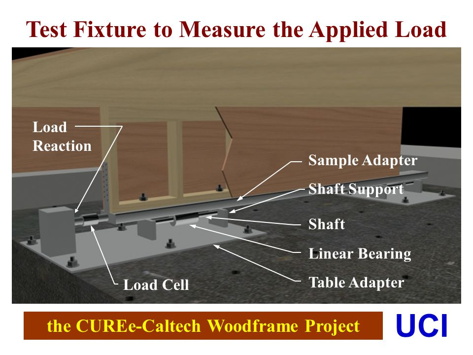 the CUREe-Caltech Woodframe Project UCI Test Fixture to Measure the Applied Load Load Reaction Load Cell Sample Adapter Shaft Support Table Adapter Linear Bearing Shaft