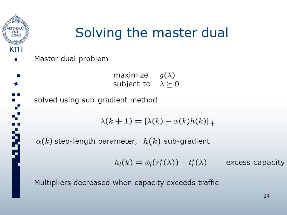 24 Solving the master dual Master dual problem solved using sub-gradient method step-length parameter, sub-gradient Multipliers decreased when capacity exceeds traffic