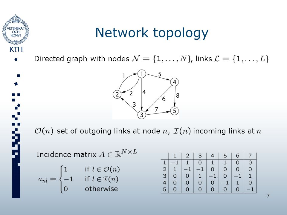 7 Network topology Directed graph with nodes, links set of outgoing links at node, incoming links at Incidence matrix