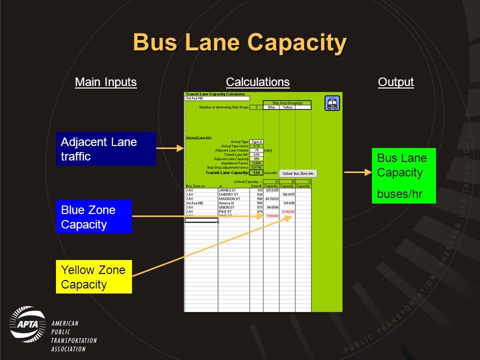 Bus Lane Capacity Adjacent Lane traffic Main InputsCalculationsOutput Bus Lane Capacity buses/hr Yellow Zone Capacity Blue Zone Capacity