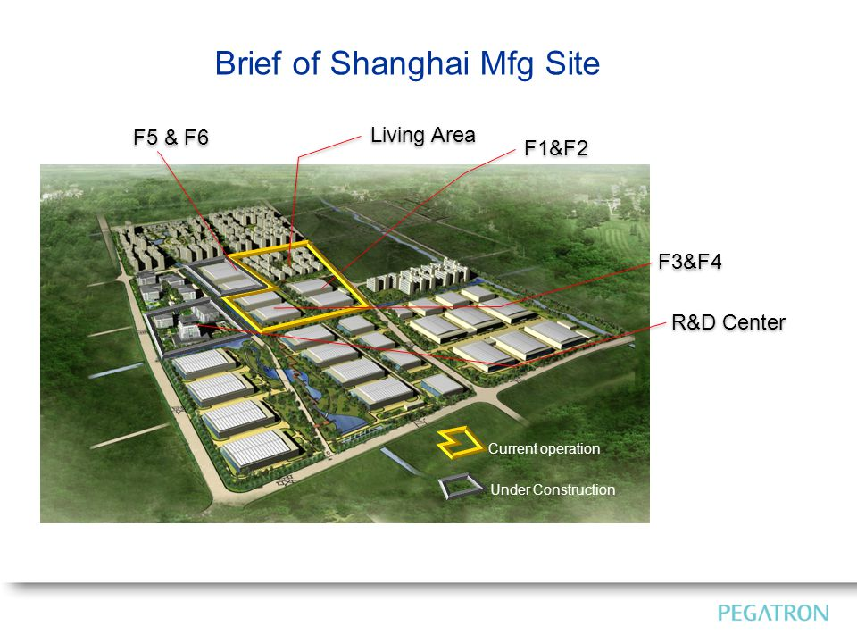 Brief of Shanghai Mfg Site F1&F2 Current operation R&D Center Living Area F3&F4 Under Construction F5 & F6