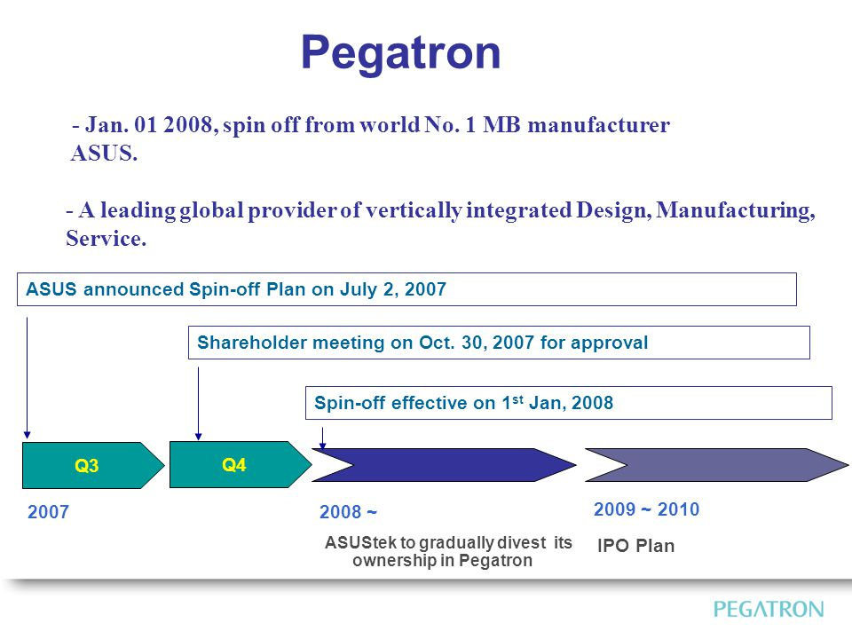 End Pegatron - Jan. 01 2008, spin off from world No.
