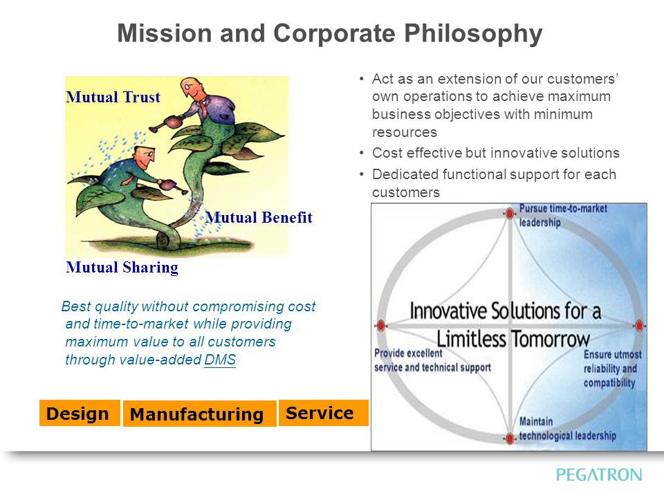 Mission and Corporate Philosophy Act as an extension of our customers own operations to achieve maximum business objectives with minimum resources Cost effective but innovative solutions Dedicated functional support for each customers Mutual Trust Mutual Sharing Mutual Benefit Best quality without compromising cost and time-to-market while providing maximum value to all customers through value-added DMS Design Manufacturing Service