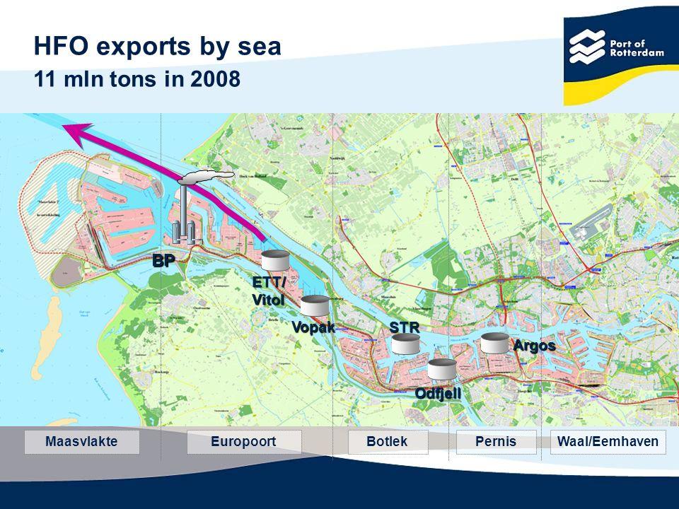 MaasvlakteEuropoortBotlekPernisWaal/Eemhaven Vopak Odfjell Argos STR ETT/ Vitol BP BP HFO exports by sea 11 mln tons in 2008