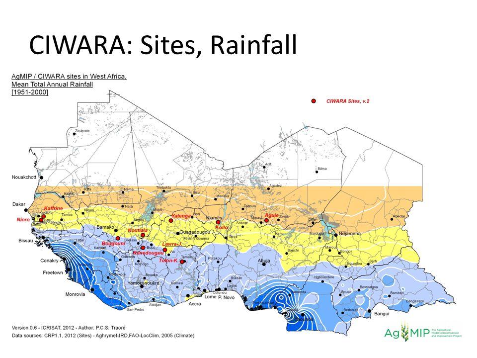 CIWARA: Sites, Rainfall
