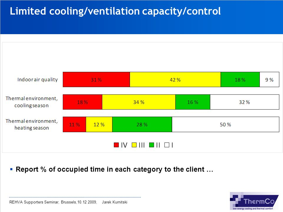 REHVA Supporters Seminar, Brussels,10.12 2009, Jarek Kurnitski Limited cooling/ventilation capacity/control Report % of occupied time in each category