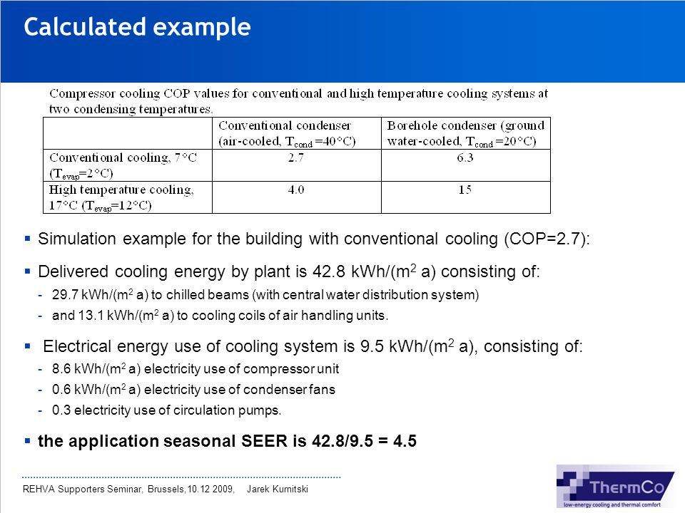REHVA Supporters Seminar, Brussels,10.12 2009, Jarek Kurnitski Calculated example Simulation example for the building with conventional cooling (COP=2