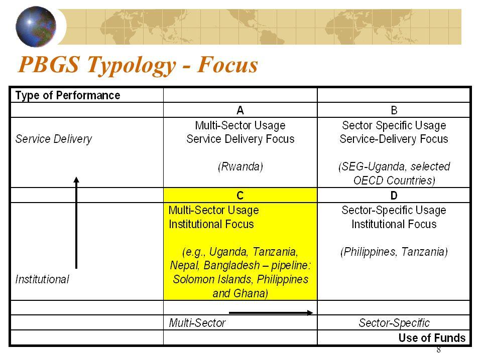 8 PBGS Typology - Focus
