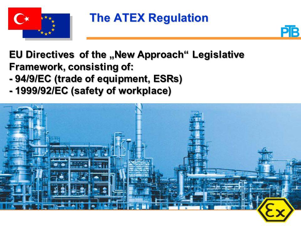 The ATEX Regulation EU Directives of the New Approach Legislative Framework, consisting of: - 94/9/EC (trade of equipment, ESRs) - 1999/92/EC (safety of workplace)