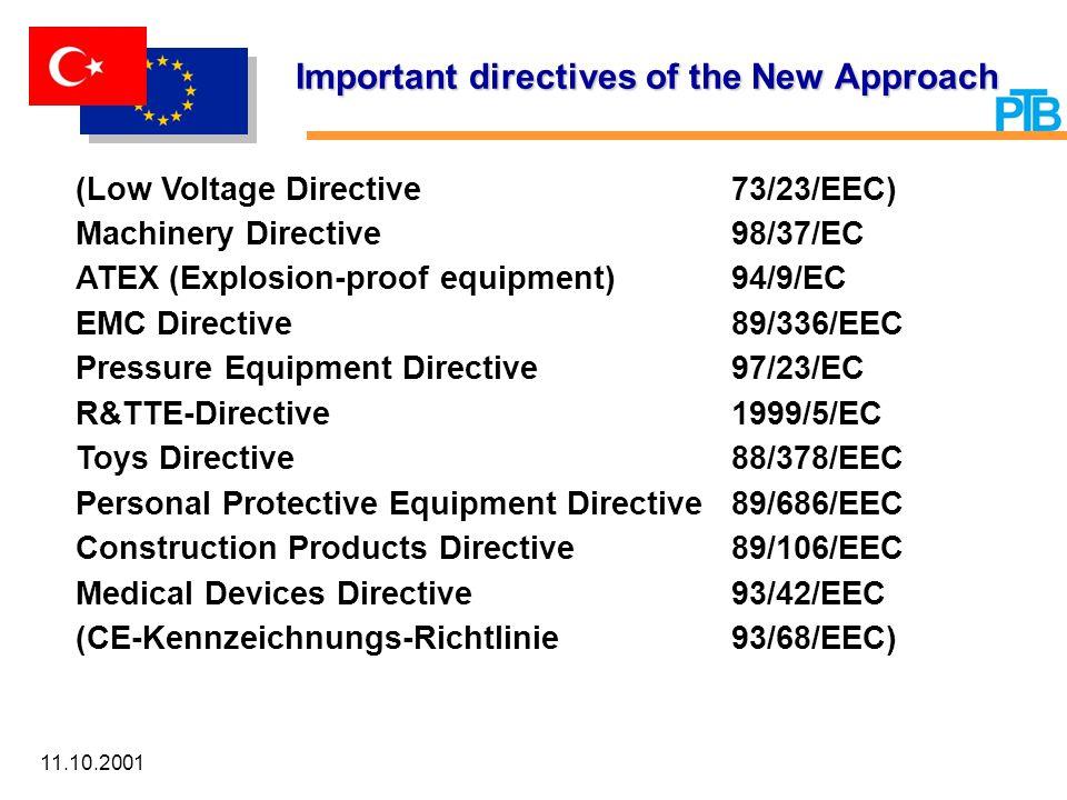 11.10.2001 (Low Voltage Directive73/23/EEC) Machinery Directive98/37/EC ATEX (Explosion-proof equipment)94/9/EC EMC Directive89/336/EEC Pressure Equipment Directive97/23/EC R&TTE-Directive1999/5/EC Toys Directive88/378/EEC Personal Protective Equipment Directive89/686/EEC Construction Products Directive89/106/EEC Medical Devices Directive93/42/EEC (CE-Kennzeichnungs-Richtlinie93/68/EEC) Important directives of the New Approach