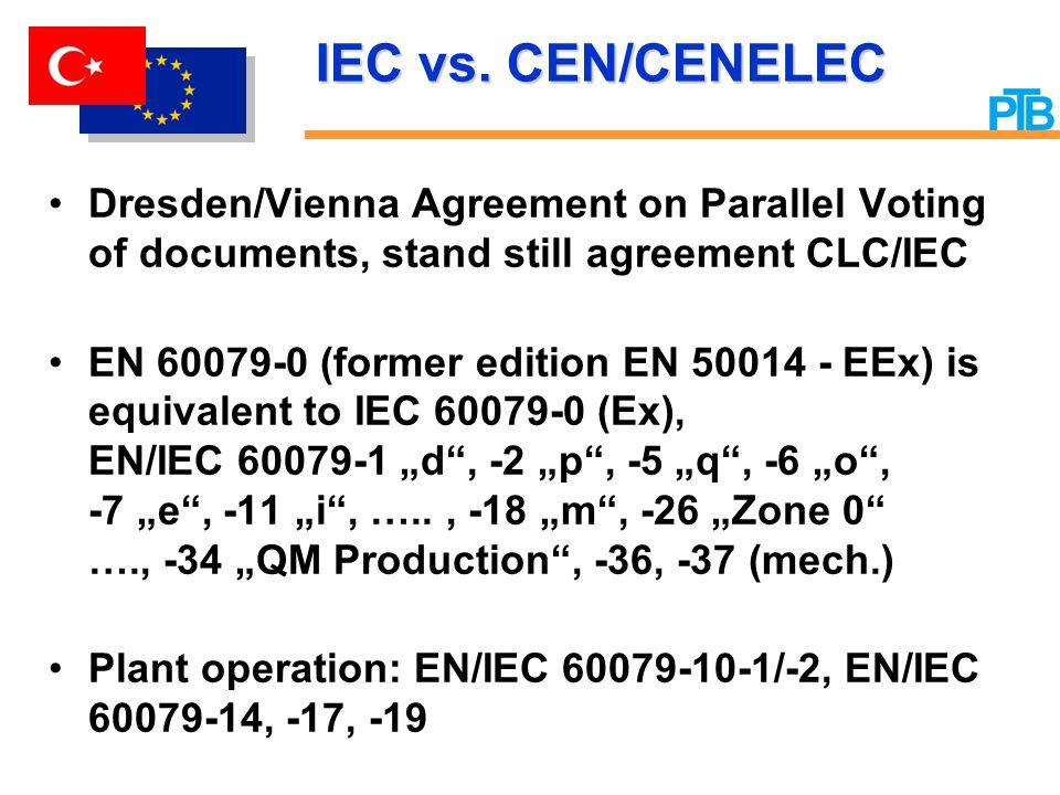 IEC vs.