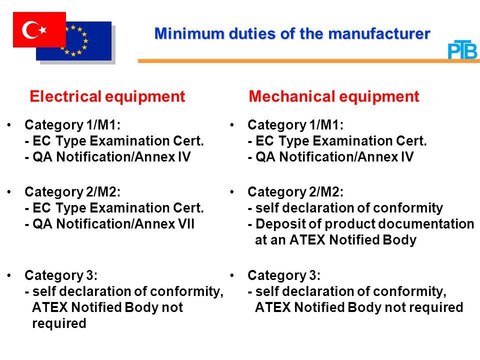 Minimum duties of the manufacturer Electrical equipment Category 1/M1: - EC Type Examination Cert.